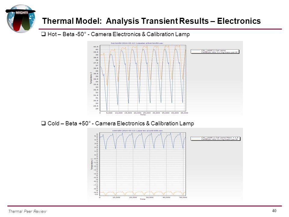40 Thermal Peer Review Thermal Model: Analysis Transient Results – Electronics  Hot – Beta -50° - Camera Electronics & Calibration Lamp  Cold – Beta
