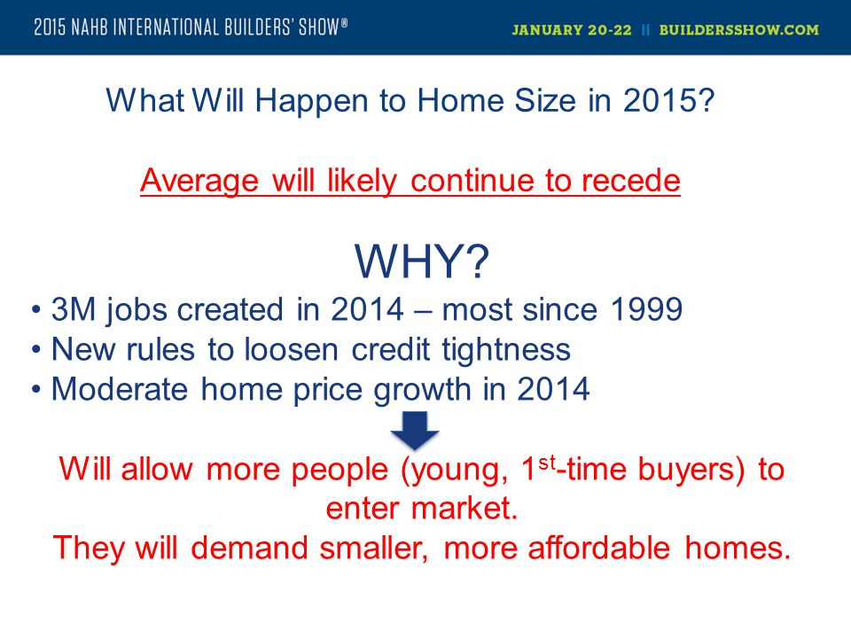 What Will Happen to Home Size in 2015. Average will likely continue to recede WHY.
