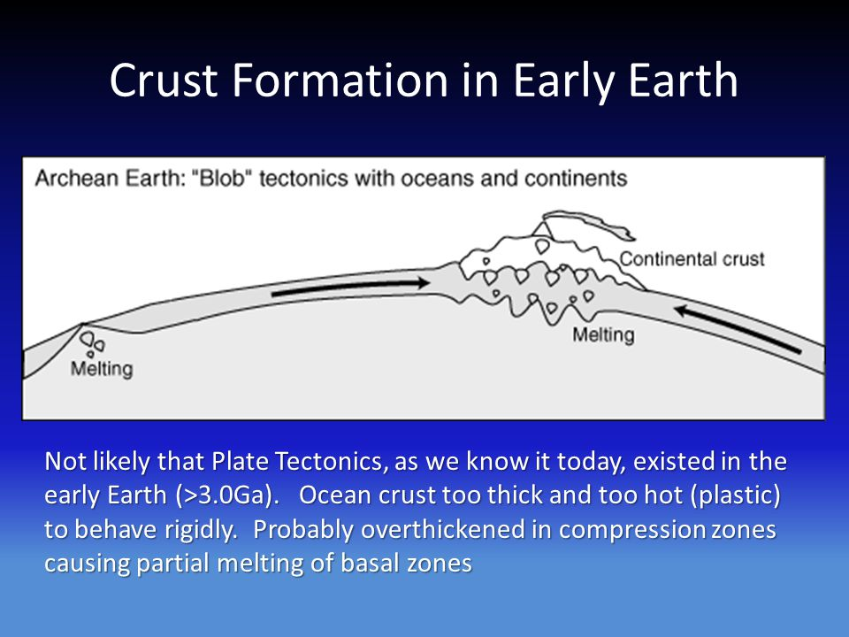 Crust Formation in Early Earth Not likely that Plate Tectonics, as we know it today, existed in the early Earth (>3.0Ga). Ocean crust too thick and to