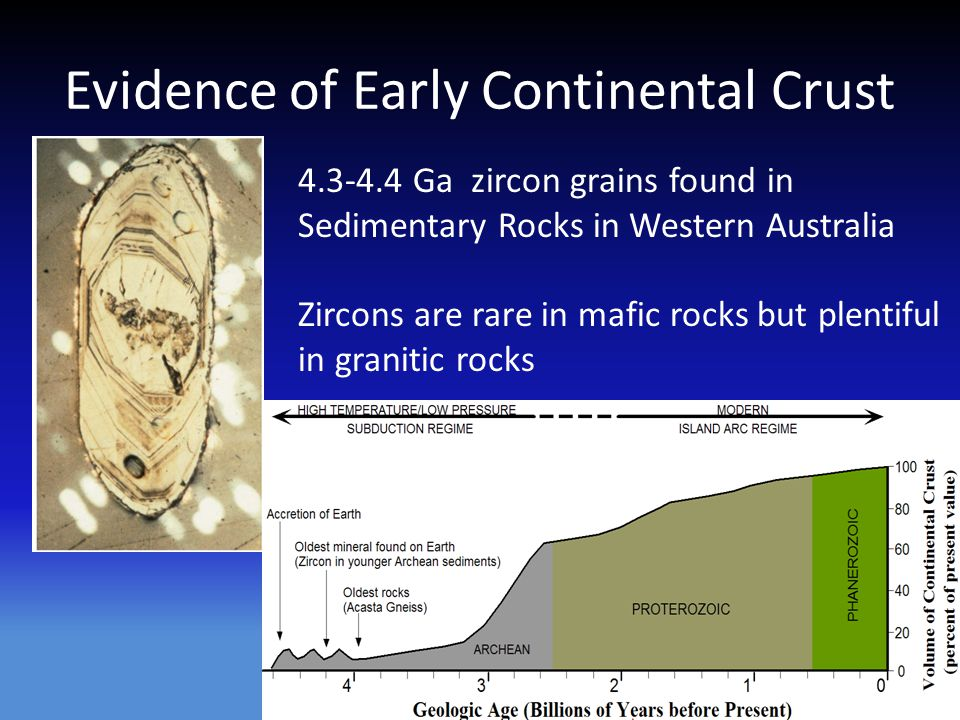 Evidence of Early Continental Crust 4.3-4.4 Ga zircon grains found in Sedimentary Rocks in Western Australia Zircons are rare in mafic rocks but plent