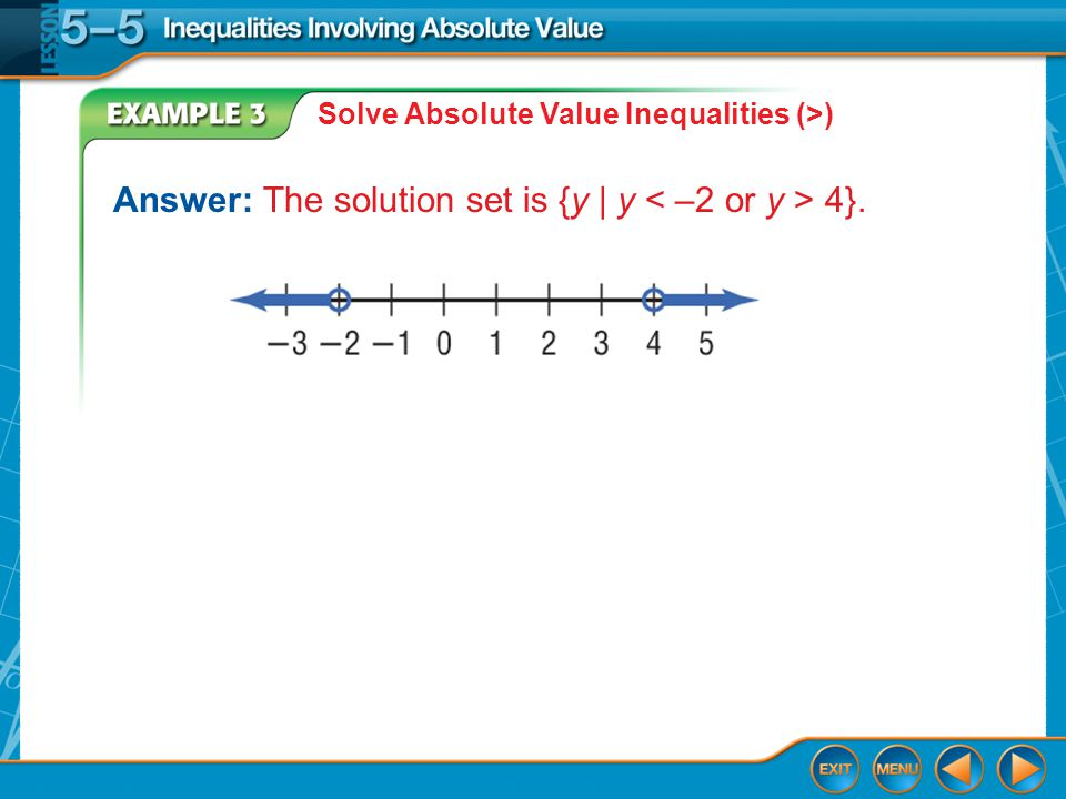 Example 3 Answer: The solution set is {y | y 4}. Solve Absolute Value Inequalities (>)