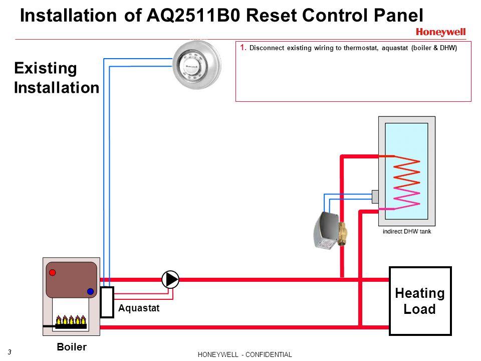 HONEYWELL - CONFIDENTIAL 3 Heating Load Installation of AQ2511B0 Reset Control Panel Existing Installation Boiler Aquastat 1.