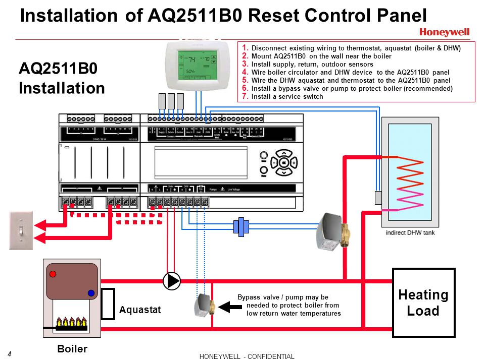 HONEYWELL - CONFIDENTIAL 4 Installation of AQ2511B0 Reset Control Panel AQ2511B0 Installation Boiler Heating Load Aquastat Bypass valve / pump may be needed to protect boiler from low return water temperatures 1.