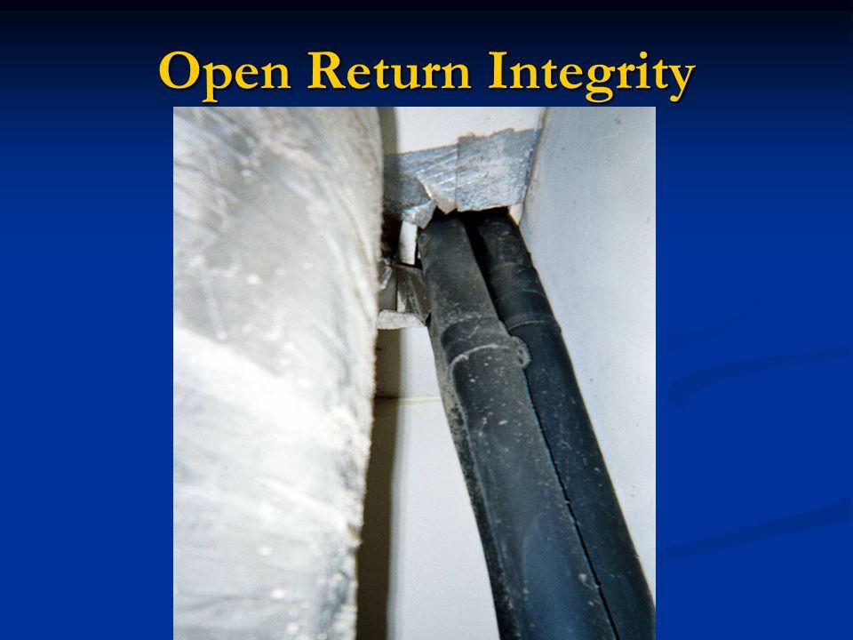 Open Return Integrity