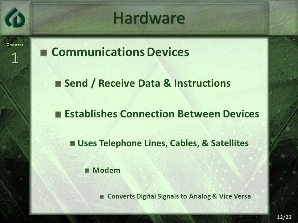 Chapter1 12/23 Hardware Communications Devices Send / Receive Data & Instructions Establishes Connection Between Devices Uses Telephone Lines, Cables, & Satellites Modem Converts Digital Signals to Analog & Vice Versa