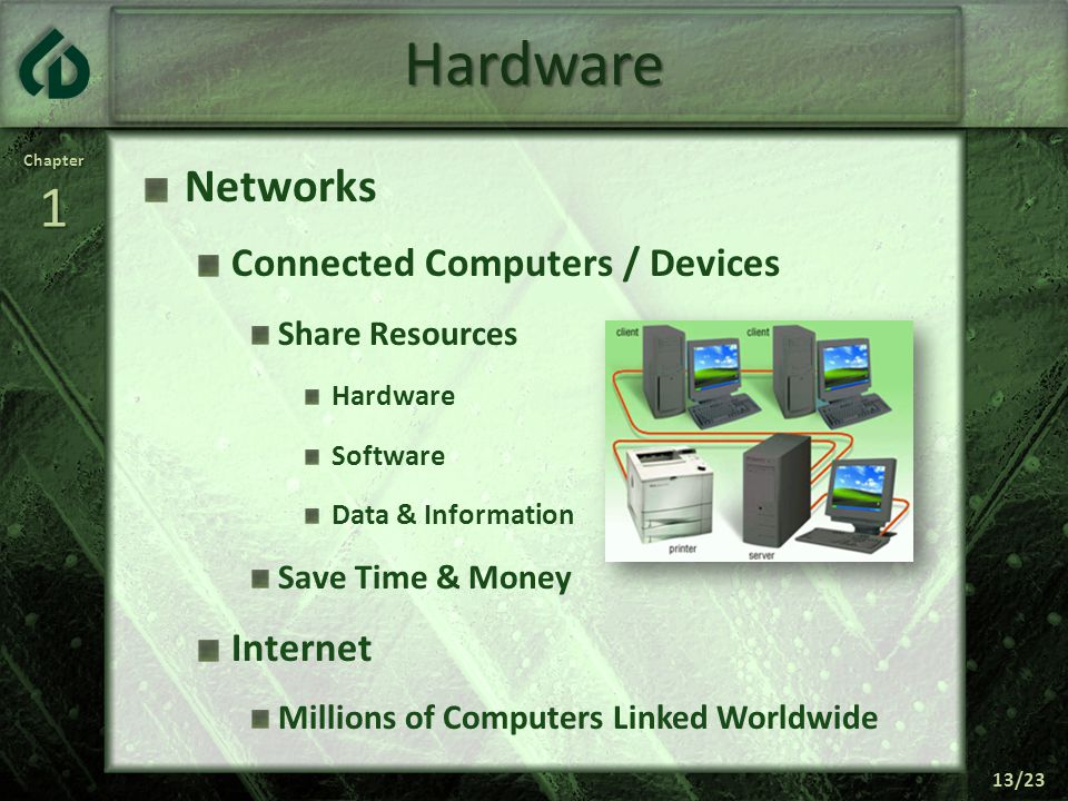 Chapter1 13/23 Hardware Networks Connected Computers / Devices Share Resources Hardware Software Data & Information Save Time & Money Internet Millions of Computers Linked Worldwide