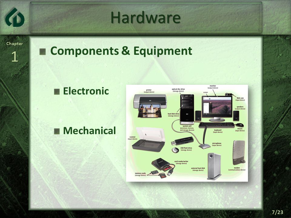 Chapter1 7/23 Hardware Components & Equipment Electronic Mechanical