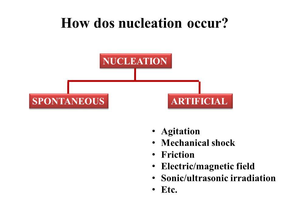 NUCLEATION SPONTANEOUS ARTIFICIAL Agitation Mechanical shock Friction Electric/magnetic field Sonic/ultrasonic irradiation Etc. How dos nucleation occ