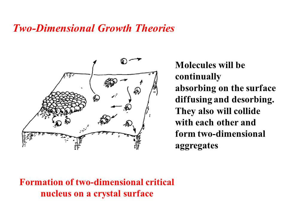 Two-Dimensional Growth Theories Formation of two-dimensional critical nucleus on a crystal surface Molecules will be continually absorbing on the surf