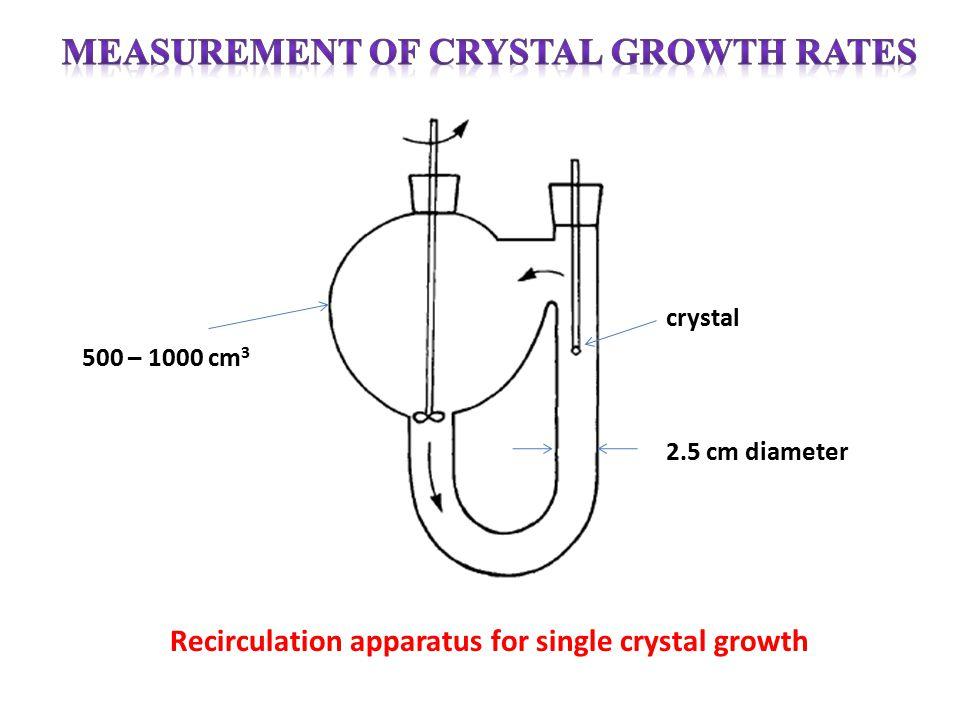 Recirculation apparatus for single crystal growth 500 – 1000 cm 3 2.5 cm diameter crystal