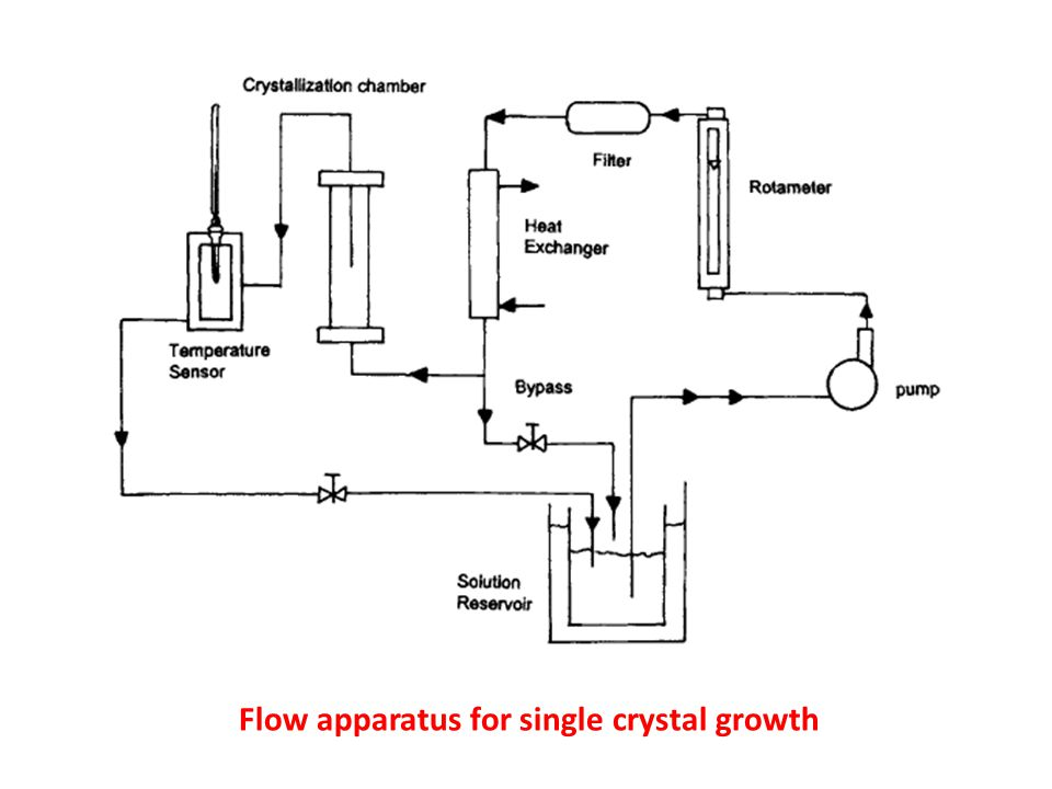 Flow apparatus for single crystal growth