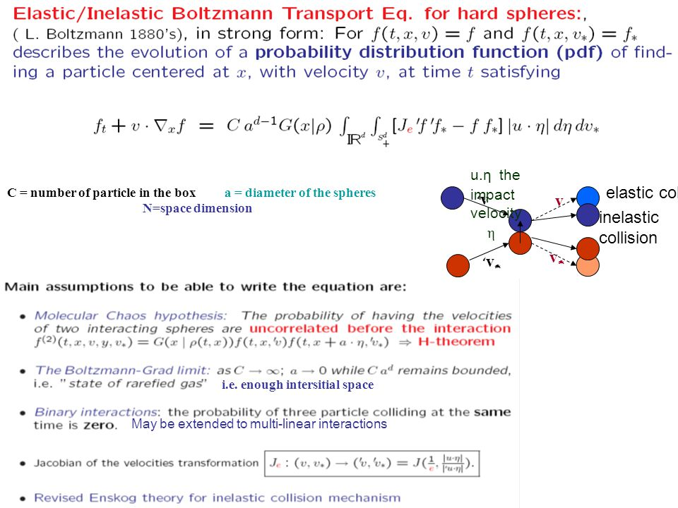 A general form statistical transport : The space-homogenous BTE with external heating sources Important examples from mathematical physics and social sciences: The term models external heating sources: background thermostat (linear collisions), thermal bath (diffusion) shear flow (friction), dynamically scaled long time limits (self-similar solutions).