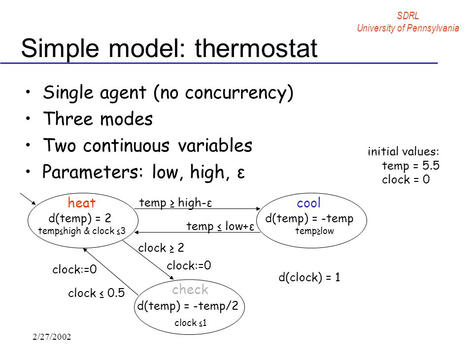 SDRL University of Pennsylvania 2/27/2002 Simple model: thermostat Single agent (no concurrency) Three modes Two continuous variables Parameters: low,