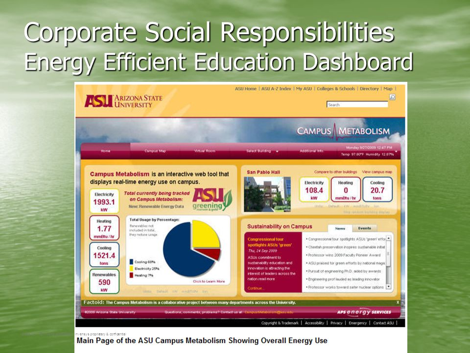 © Invensys 00/00/00Invensys proprietary & confidentialSlide 14 Corporate Social Responsibilities Energy Efficient Education Dashboard