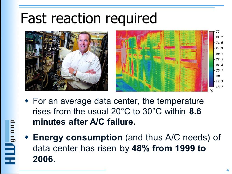 Fast reaction required  Energy consumption (and thus A/C needs) of data center has risen by 48% from 1999 to 2006.