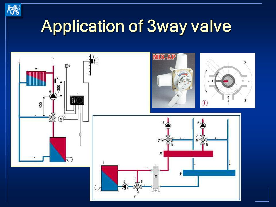 Application of 3way valve