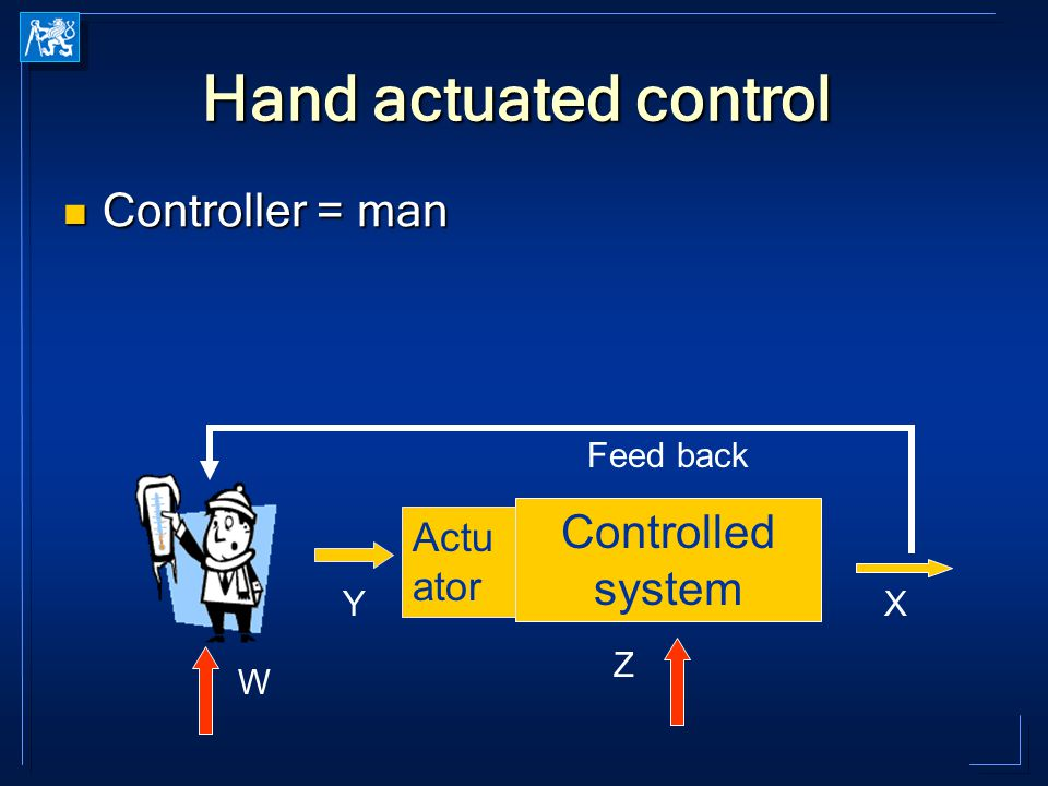 Hand actuated control Controller = man Controller = man Controlled system X Z Y Actu ator Feed back W