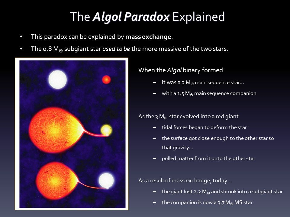 The Algol Paradox Explained This paradox can be explained by mass exchange. The 0.8 M  subgiant star used to be the more massive of the two stars. Wh