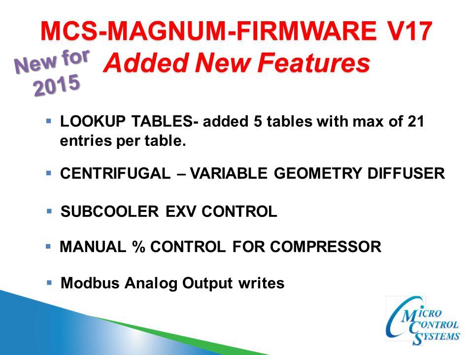 MCS-MODBUS-IO  Add support for:  Danfoss VFD  Bitzer Built-In VFD  Copeland True VFD Scroll The MCS-MODBUS-I/O gives the MCS-MAGNUM the ability to act as a Modbus Master using the Modbus RTU Protocol.