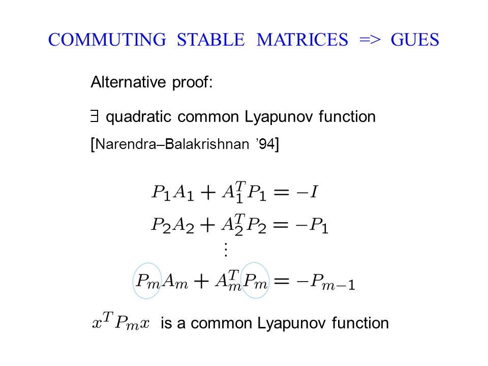 ...... quadratic common Lyapunov function [ Narendra–Balakrishnan '94 ] COMMUTING STABLE MATRICES => GUES Alternative proof: is a common Lyapunov func