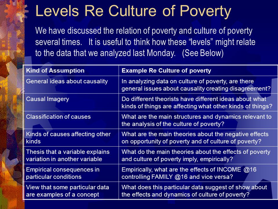 Levels Re Culture of Poverty Kind of AssumptionExample Re Culture of poverty General ideas about causalityIn analyzing data on culture of poverty, are there general issues about causality creating disagreement.