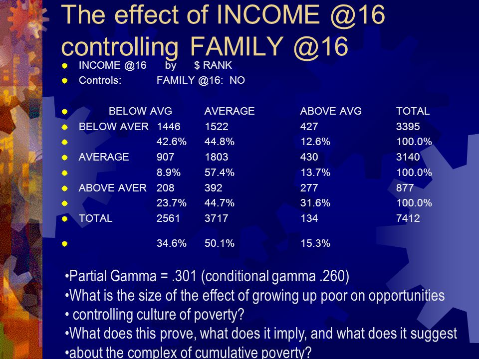 The effect of INCOME @16 controlling FAMILY @16 Partial Gamma =.301 (conditional gamma.260) What is the size of the effect of growing up poor on opportunities controlling culture of poverty.
