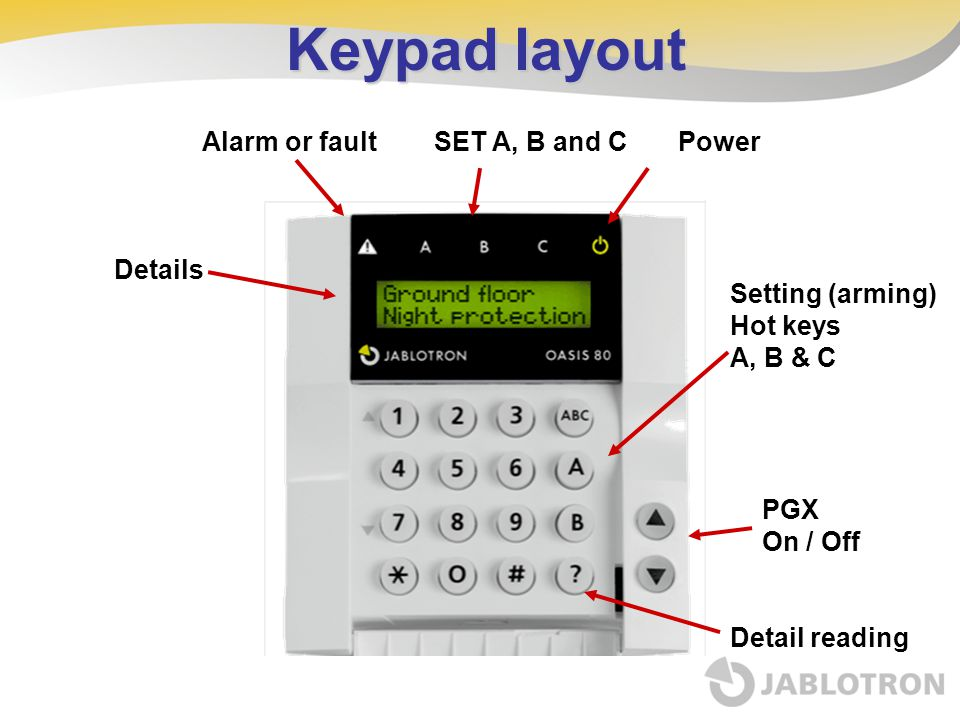 Keypad layout Alarm or fault SET A, B and C Power Details Setting (arming) Hot keys A, B & C PGX On / Off Detail reading