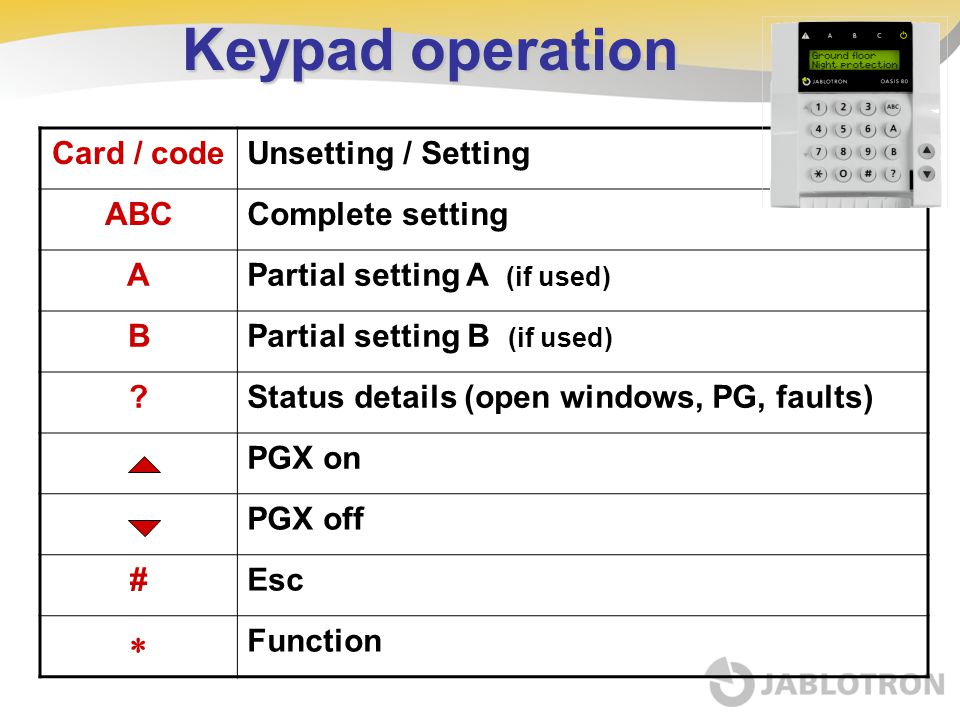 Keypad operation Card / codeUnsetting / Setting ABCComplete setting APartial setting A (if used) BPartial setting B (if used) ?Status details (open wi