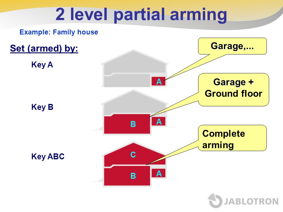 2 level partial arming C B A Key A A A A B B C Key B Key ABC Garage,... Garage + Garage + Ground floor Complete arming Set (armed) by: Example: Family