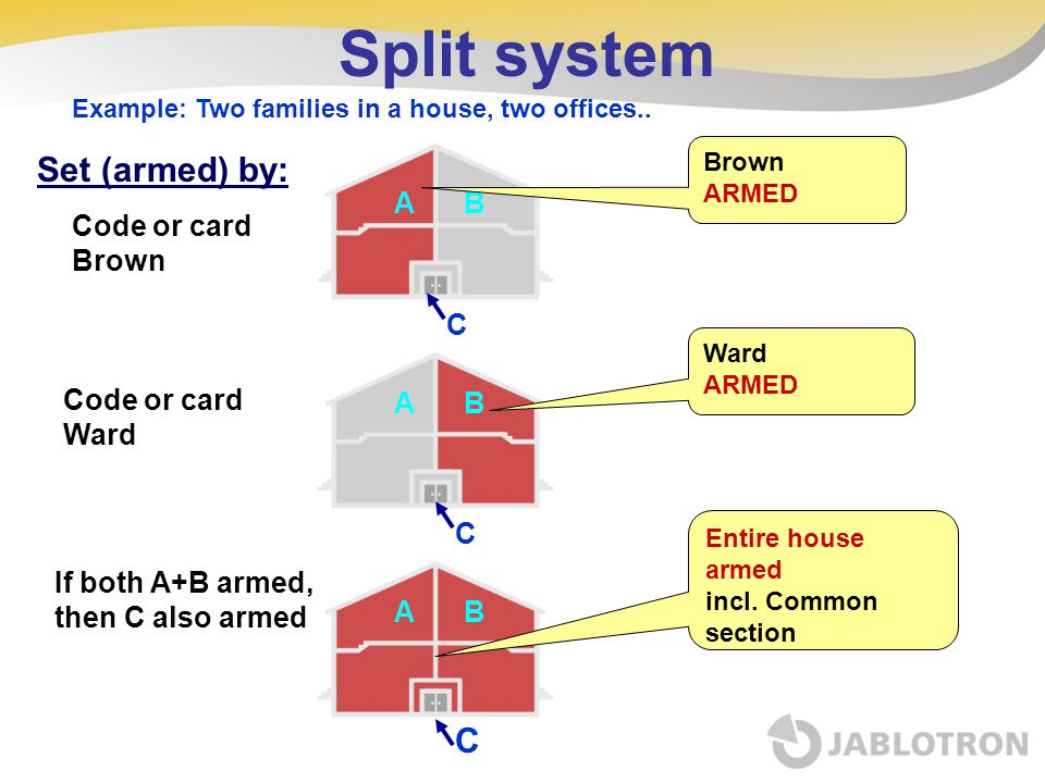 Split system Code or card Brown If both A+B armed, then C also armed A C B AB AB Code or card Ward C Brown ARMED Ward ARMED Entire house armed incl. C