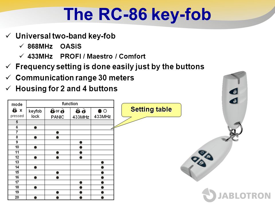The RC-86 key-fob Universal two-band key-fob 868MHz OASiS 433MHz PROFI / Maestro / Comfort Frequency setting is done easily just by the buttons Commun