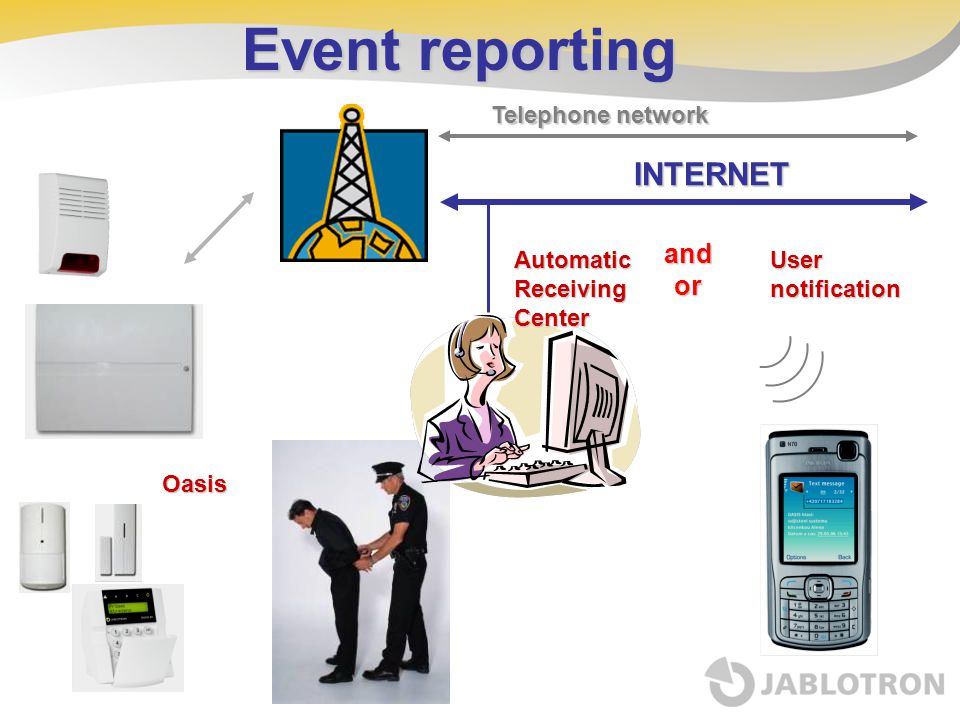 INTERNET Event reporting Oasis Telephone network AutomaticReceivingCenter andor Usernotification