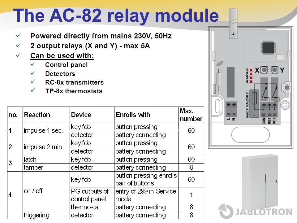 The AC-82 relay module Powered directly from mains 230V, 50Hz 2 output relays (X and Y) - max 5A Can be used with: Control panel Detectors RC-8x trans