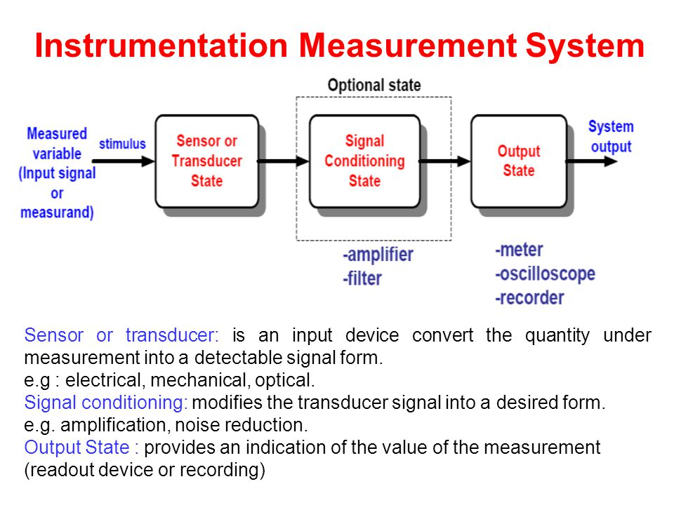 Instrumentation Measurement System Sensor or transducer: is an input device convert the quantity under measurement into a detectable signal form.