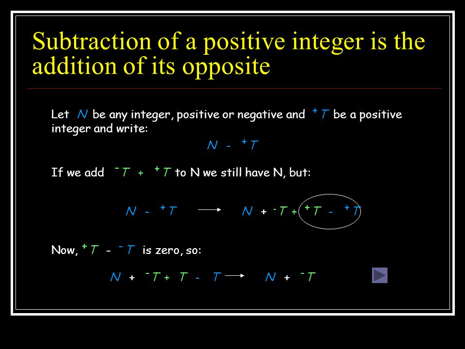 Subtraction of a positive integer is the addition of its opposite Let N be any integer, positive or negative and + T be a positive integer and write: N - + T If we add – T + + T to N we still have N, but: Now, + T - - T is zero, so: N + - T + T - T N + - T + + T - + TN - + T N + - T