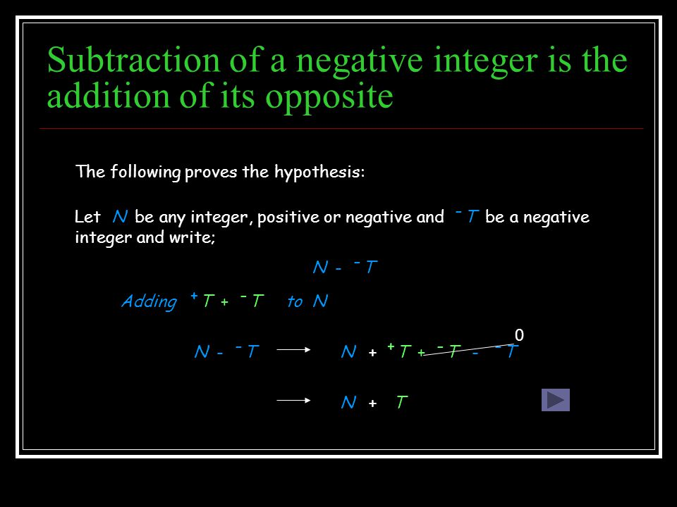 Subtraction of a negative integer is the addition of its opposite The following proves the hypothesis: Let N be any integer, positive or negative and - T be a negative integer and write; N - - T Adding + T + - T to N N - - T N + + T + - T - - T 0 N + T