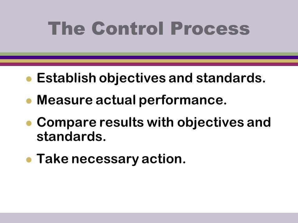 The Control Process l Establish objectives and standards. l Measure actual performance. l Compare results with objectives and standards. l Take necess