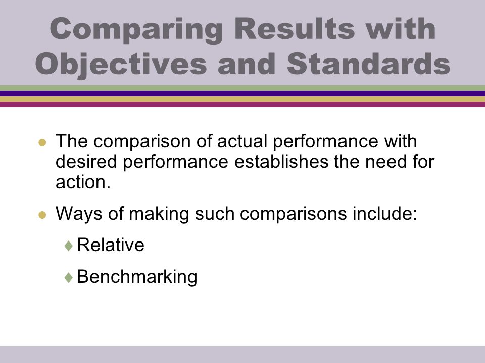Comparing Results with Objectives and Standards l The comparison of actual performance with desired performance establishes the need for action. l Way