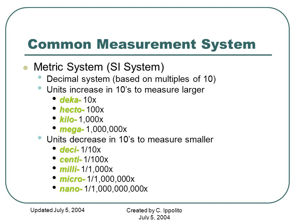 Updated July 5, 2004 Created by C. Ippolito July 5, 2004 Common Measurement System Metric System (SI System) Decimal system (based on multiples of 10)