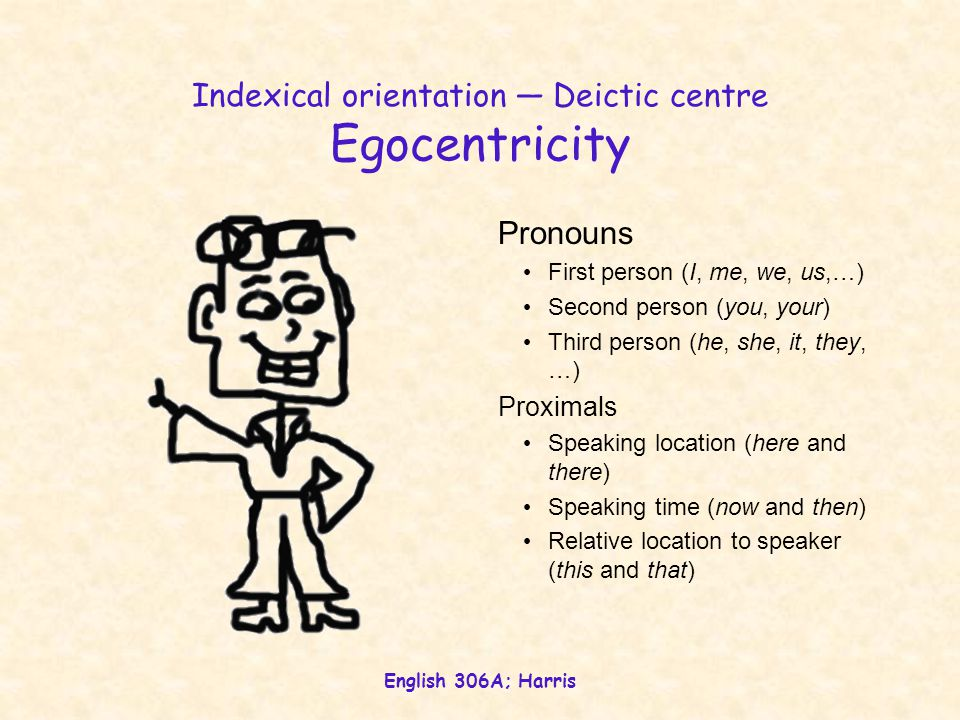 English 306A; Harris Indexical orientation — Deictic centre Egocentricity Pronouns First person (I, me, we, us,…) Second person (you, your) Third pers
