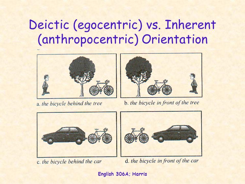 English 306A; Harris Deictic (egocentric) vs. Inherent (anthropocentric) Orientation