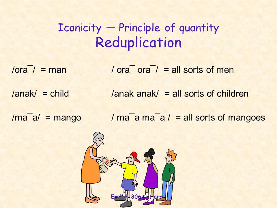 English 306A; Harris Iconicity — Principle of quantity Reduplication /ora¯/ = man/ ora¯ ora¯/ = all sorts of men /anak/ = child/anak anak/ = all sorts
