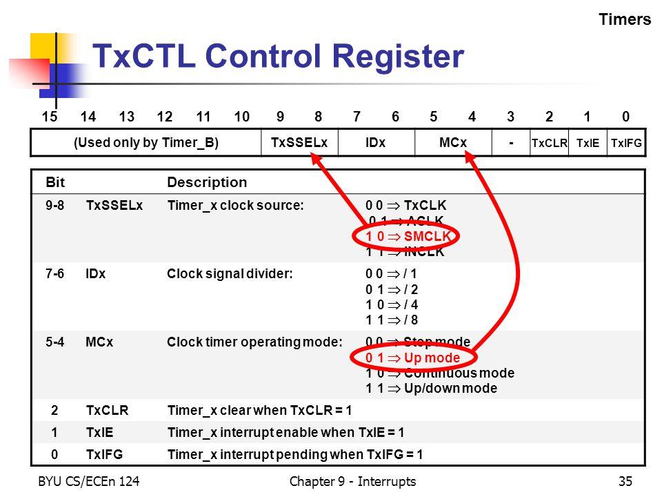 BYU CS/ECEn 124Chapter 9 - Interrupts35 TxCTL Control Register BitDescription 9-8TxSSELx Timer_x clock source:0 0  TxCLK 0 1  ACLK 1 0  SMCLK 1 1 