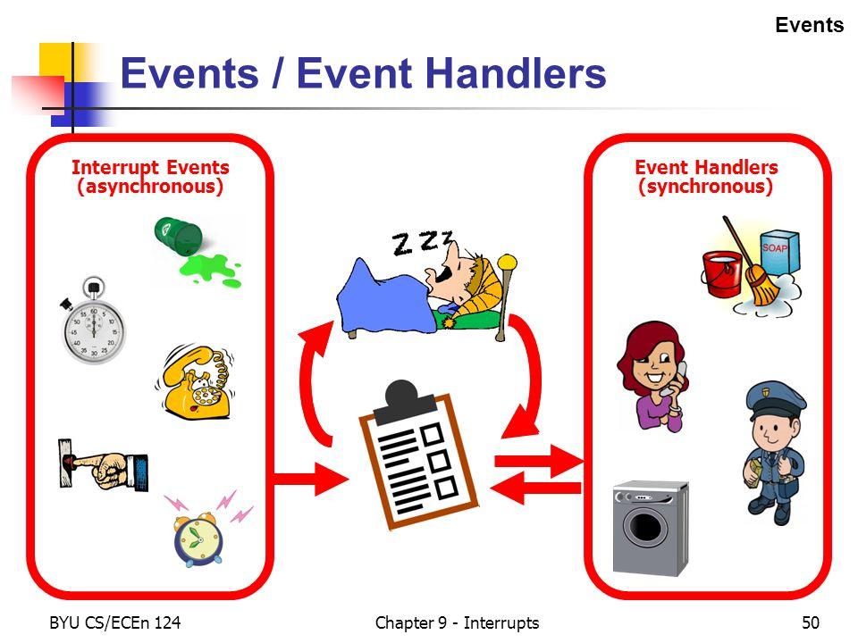 Interrupt Events (asynchronous) BYU CS/ECEn 124Chapter 9 - Interrupts50 Events / Event Handlers Events Event Handlers (synchronous)