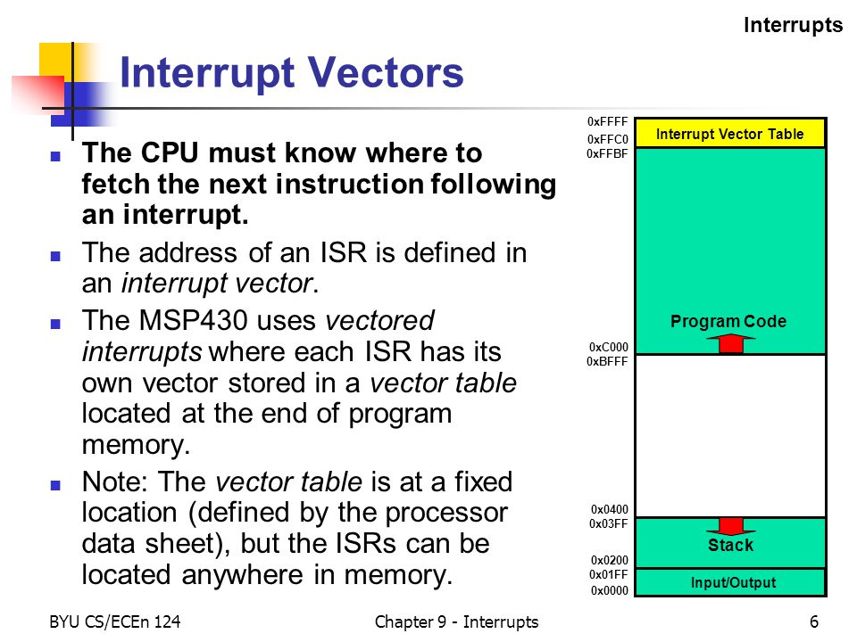 BYU CS/ECEn 124Chapter 9 - Interrupts6 Interrupt Vectors The CPU must know where to fetch the next instruction following an interrupt.