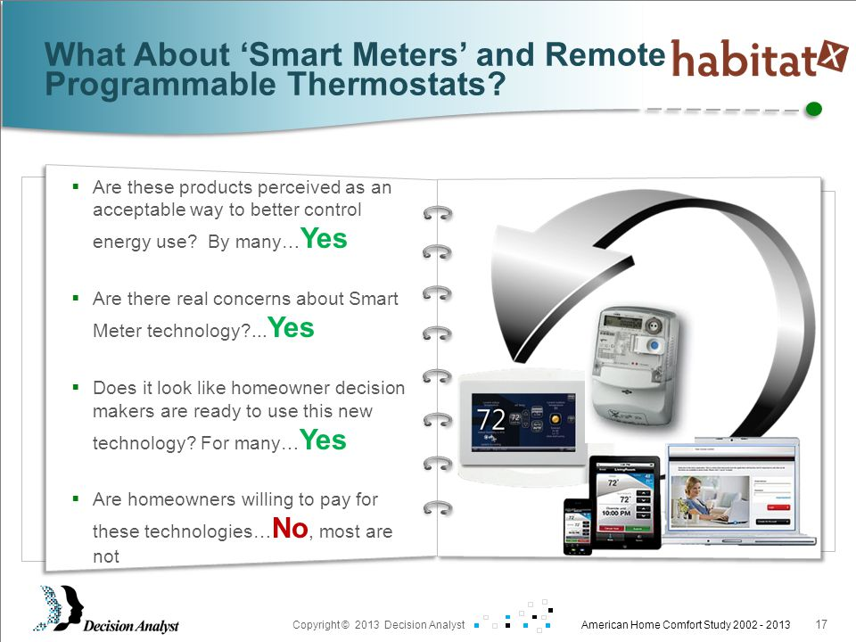 Prepared For: Copyright © 2013 Decision Analyst American Home Comfort Study 2002 - 2013 17  Are these products perceived as an acceptable way to better control energy use.