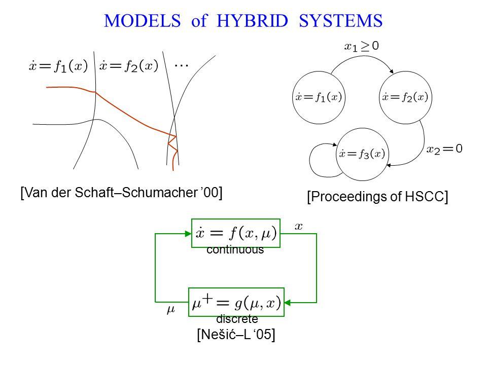 MODELS of HYBRID SYSTEMS … [ Van der Schaft–Schumacher '00 ] [ Proceedings of HSCC ] continuous discrete [ Nešić–L '05 ]