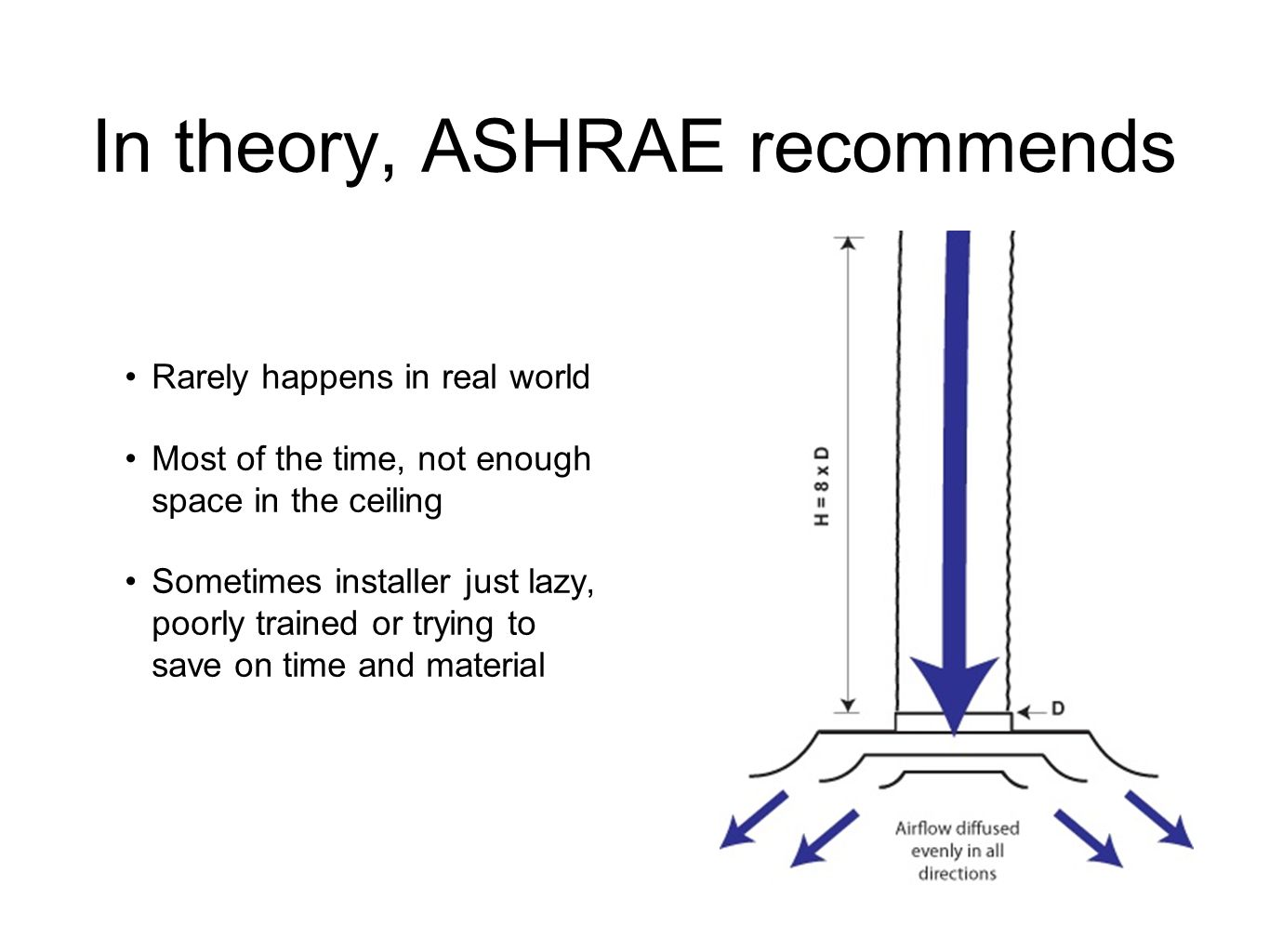 In theory, ASHRAE recommends Rarely happens in real world Most of the time, not enough space in the ceiling Sometimes installer just lazy, poorly trained or trying to save on time and material
