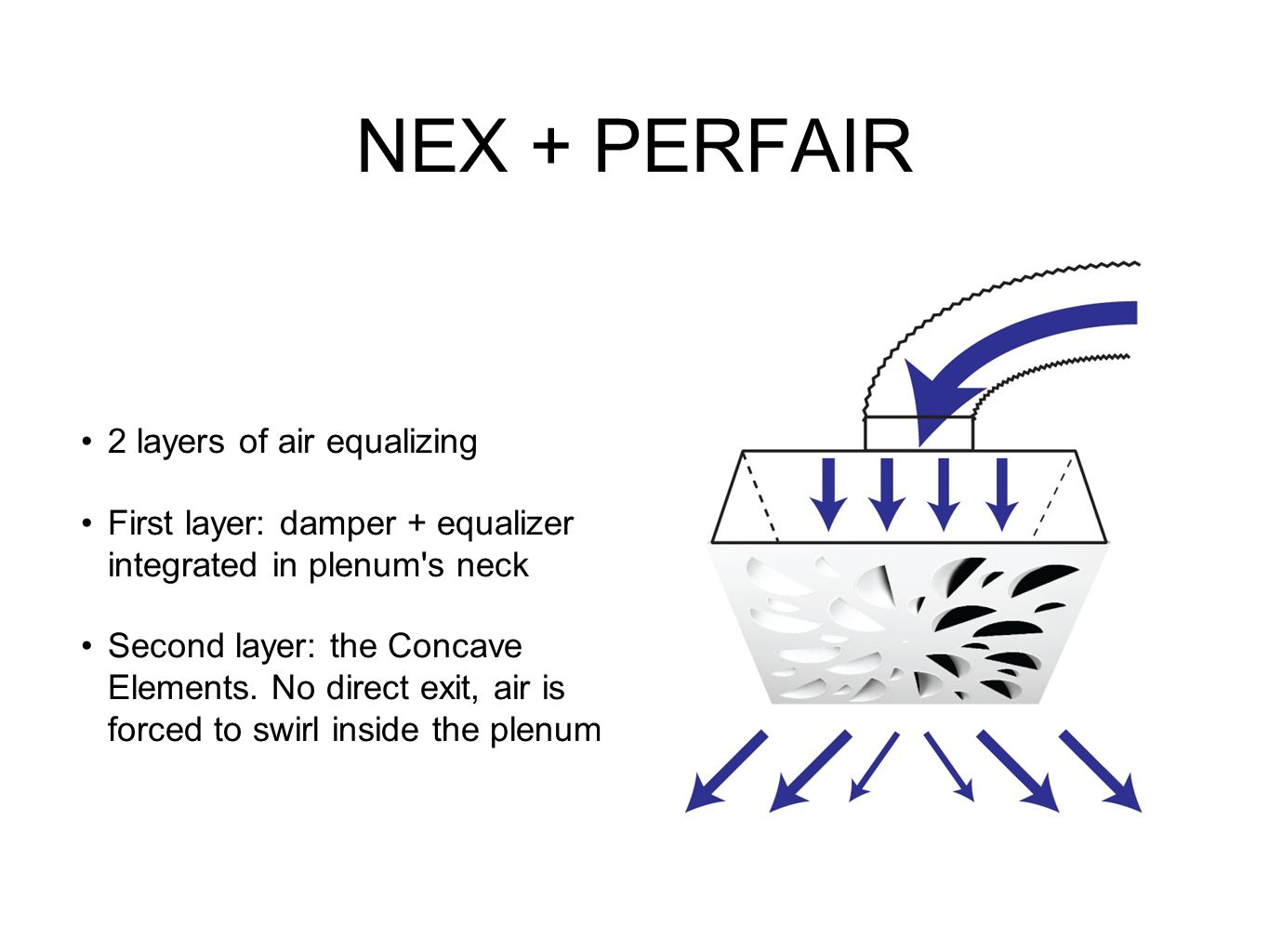 NEX + PERFAIR 2 layers of air equalizing First layer: damper + equalizer integrated in plenum s neck Second layer: the Concave Elements.
