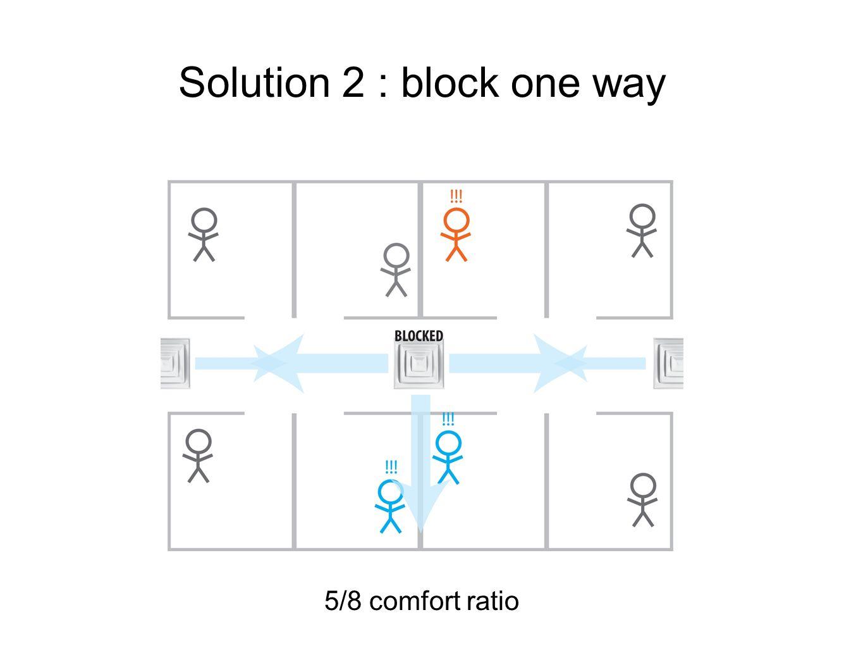 Solution 2 : block one way 5/8 comfort ratio